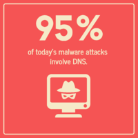 DNS Firewall: What Is It & Why Should You Have One?