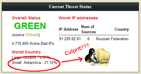 Russian Business Network Penguins