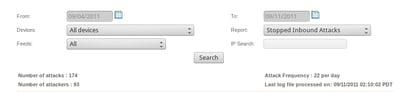 ThreatSTOP releases new reporting features