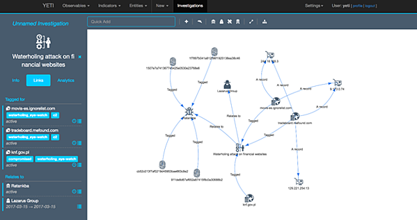 ThreatSTOP Free Open Source Analysis Tools Series. Part 4: Enrichments & Connecting the Dots