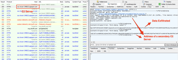 ThreatSTOP Free Open Source Analysis Tools Series. Part 6: Guildma Information Stealer Use Case
