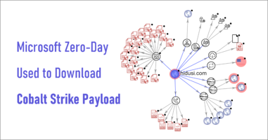 Microsoft Warns: New Office Zero-Day Exploited in Targeted Attacks